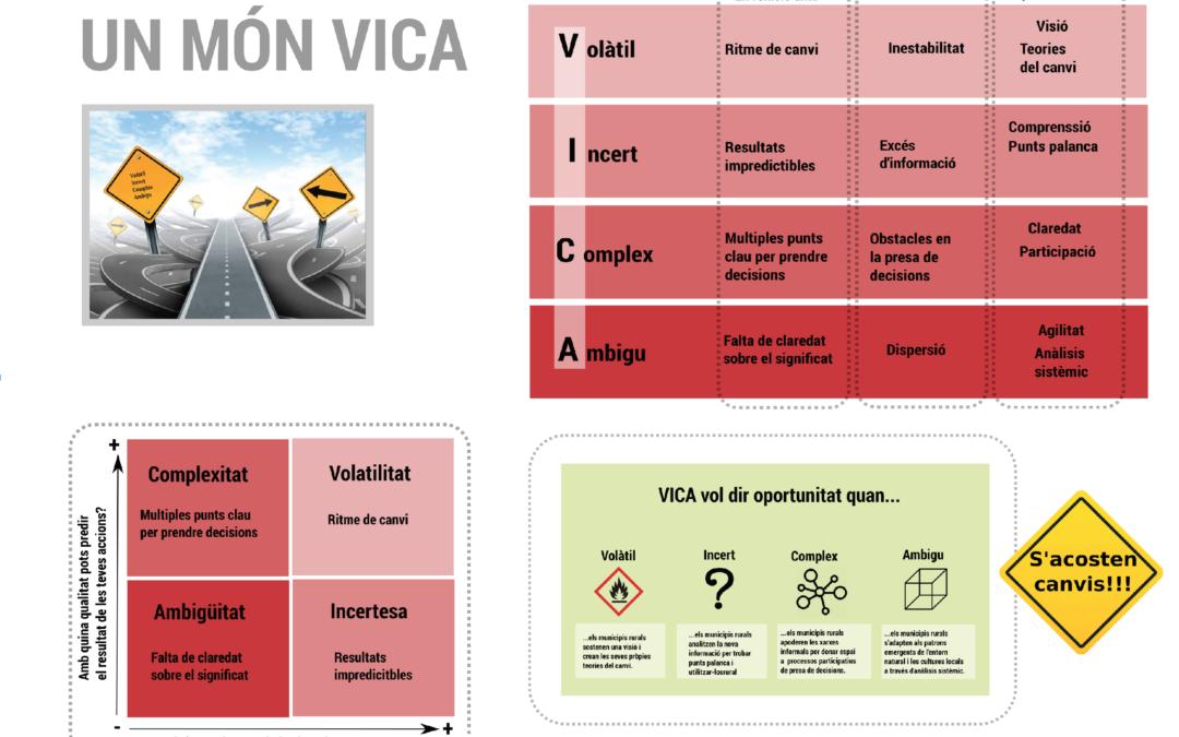 Un món VICA / A VUCA world