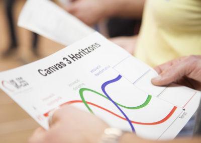 Un acompanyament a l'anàlisi contextual i a la planificació àgil a l'ANC Garrotxa