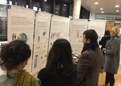 Disseny de l'exposició Arran de Terra II. Indicadors de Sobirania Alimentària a Catalunya.